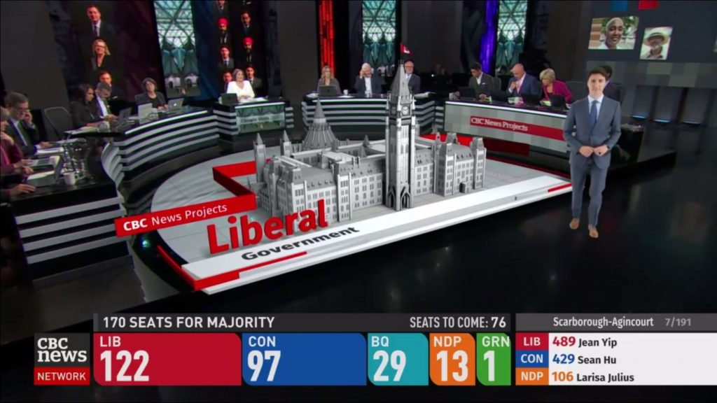 CBC Election Broadcast